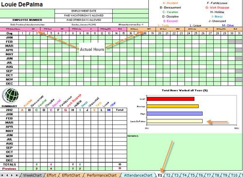 attendance tracking spreadsheet
